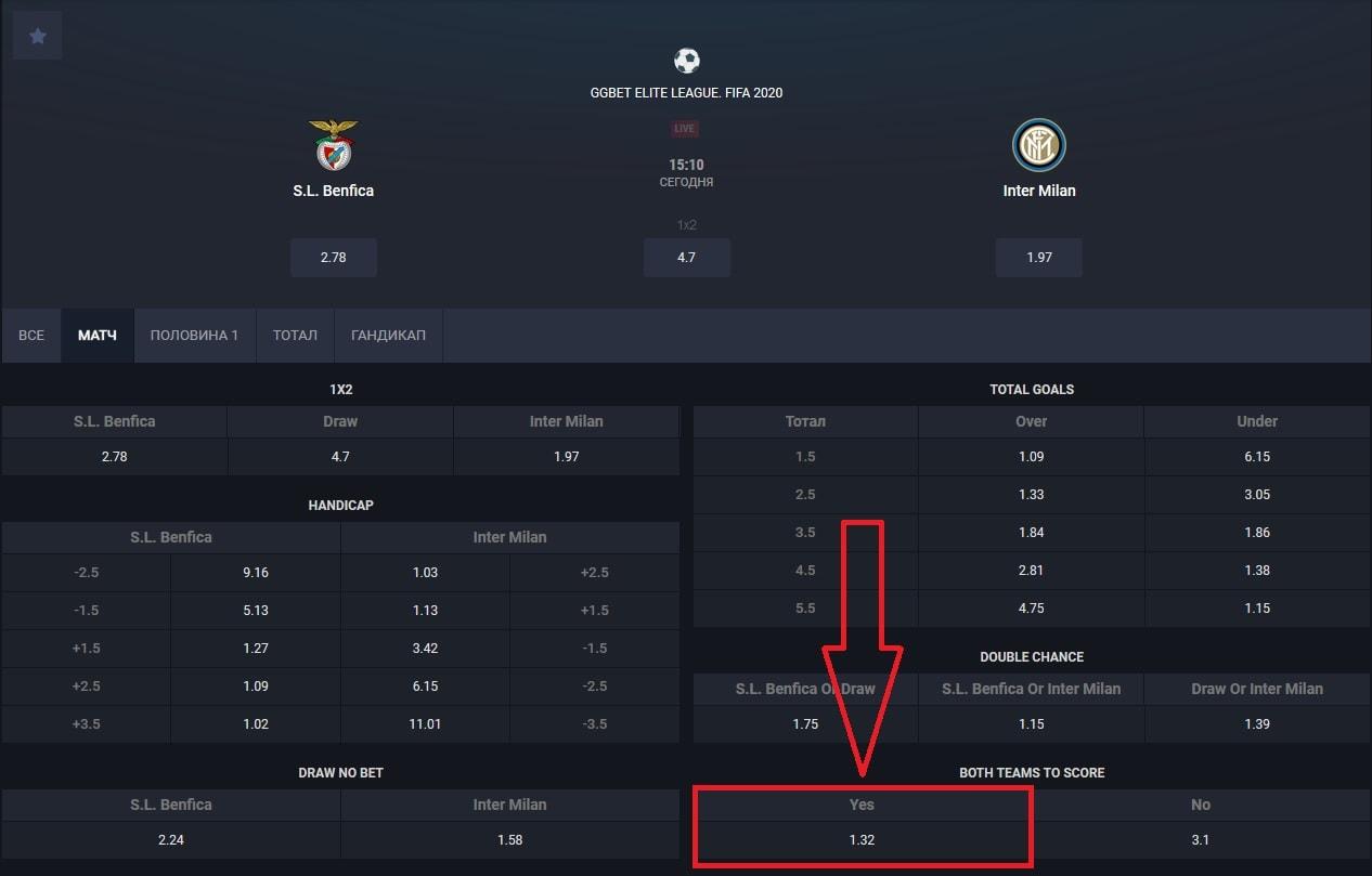матч «Бенфика» - «Интер» Милан