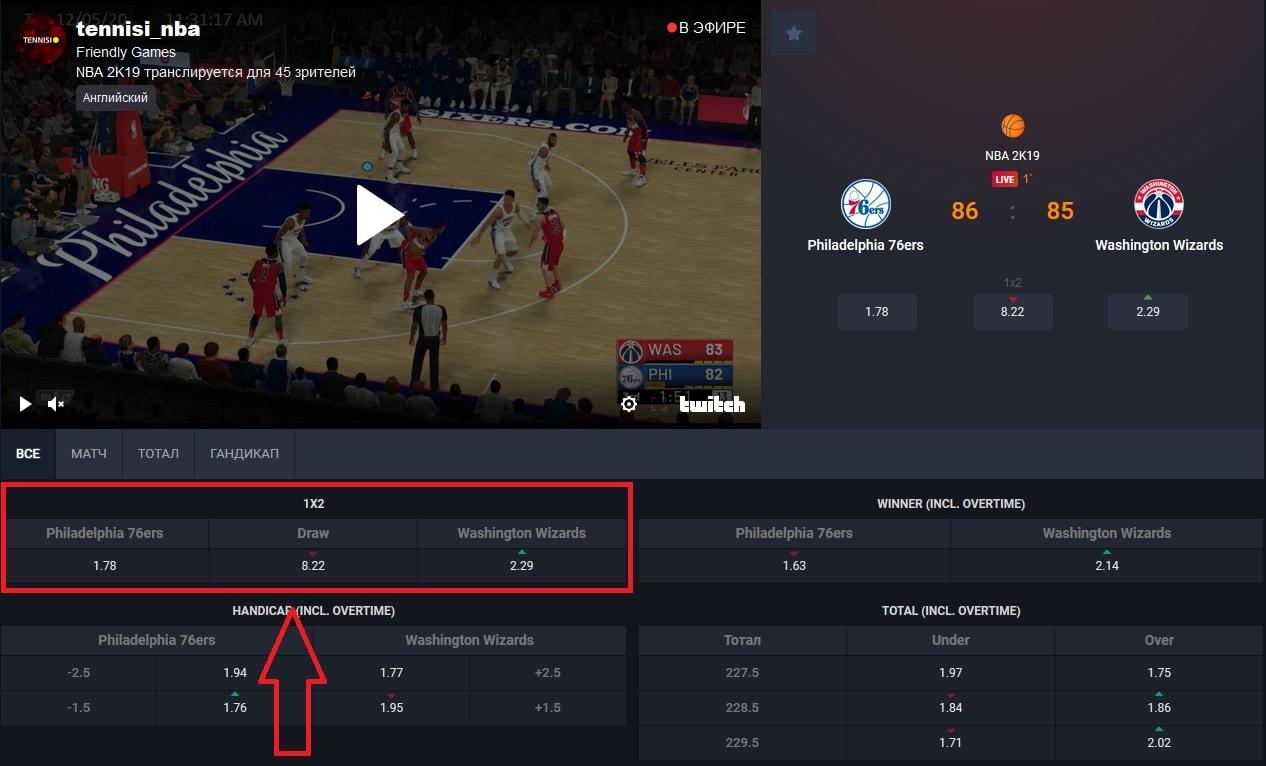 основные исходы на кибер баскетбол