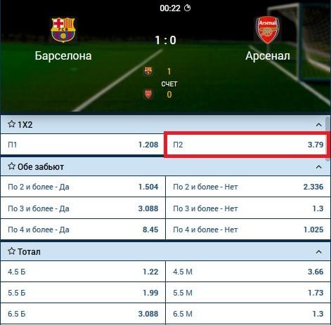 поединок «Барселона» - «Арсенал»