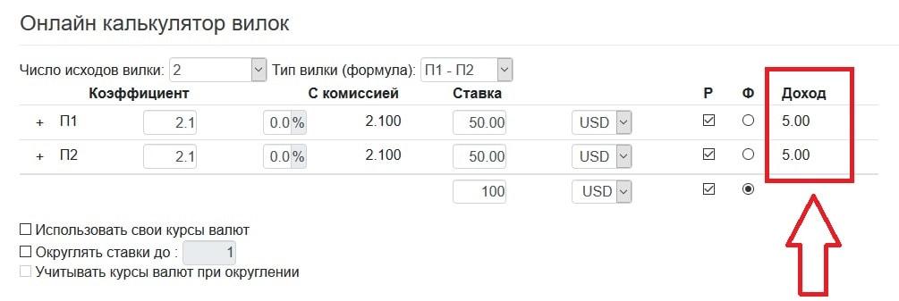 онлайн калькулятор вилок